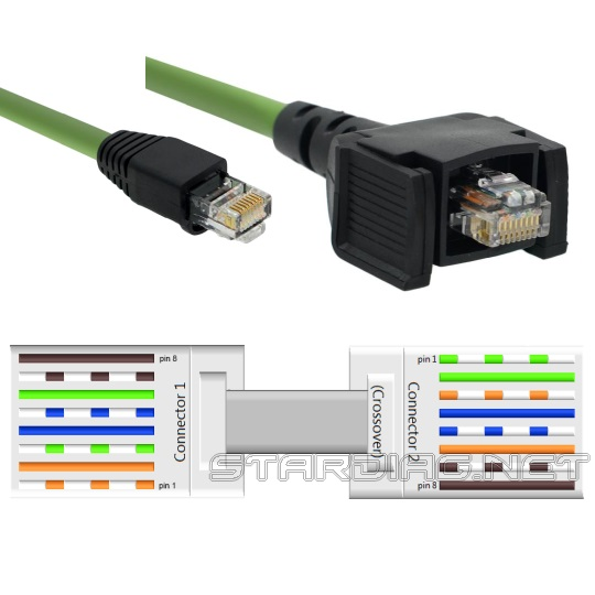 SD Connect lan cable. (pinout diagram)